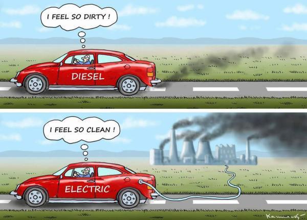wer belastet die Umwelt mehr - Elektro oder Diesel